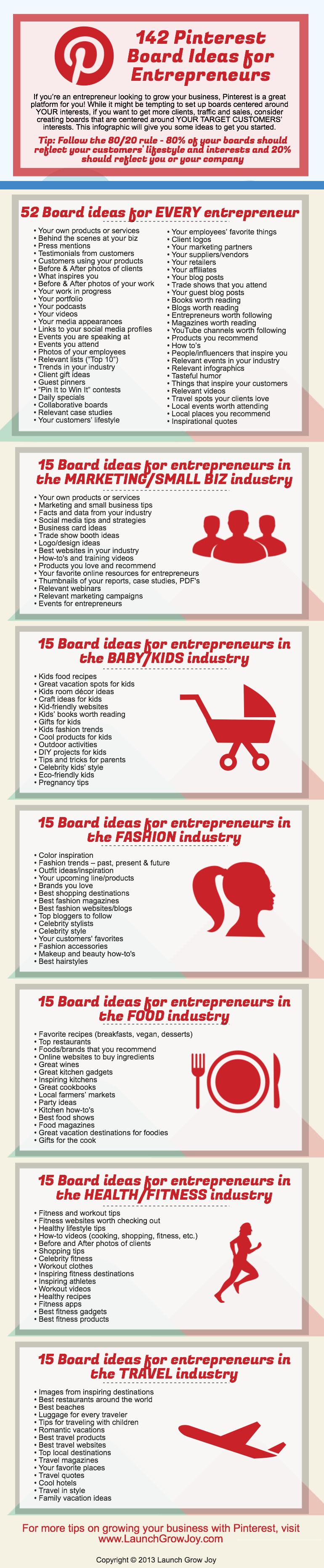 142-Pinterest-board-ideas-for-entrepreneurs