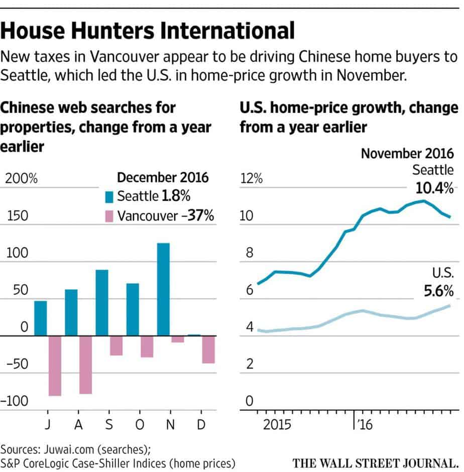 Chinese Real Estate, image via Juwai
