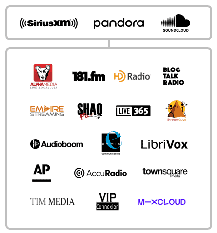 digital radio advertising streaming radio advertising siriusxm soundcloud pandora